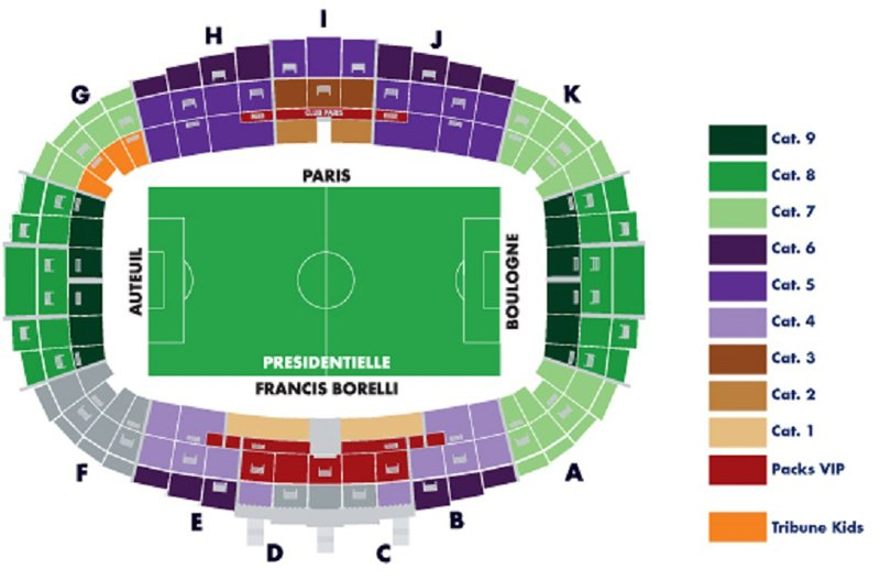 Стадион марселя схема
