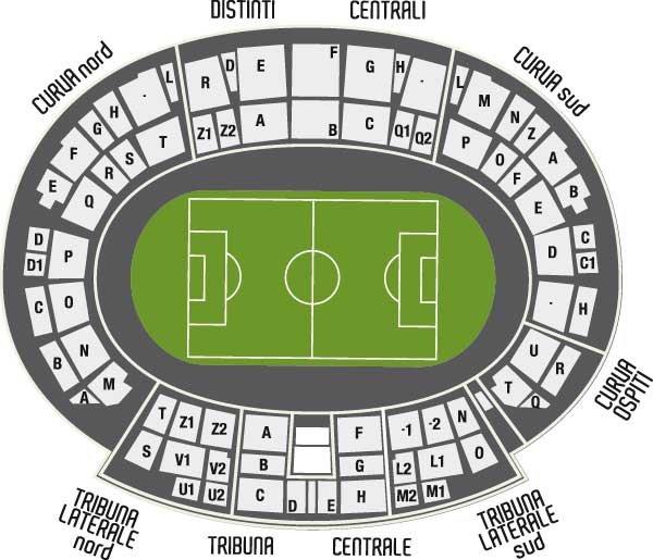 Стадионы мира - Стадион «