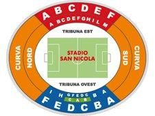 План схема стадиона Сан-Никола (stadio san nicola seating plan)