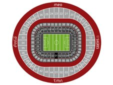 План схема Эштадиу да Луш, Лиссабон (Estadio da Luz seating plan)