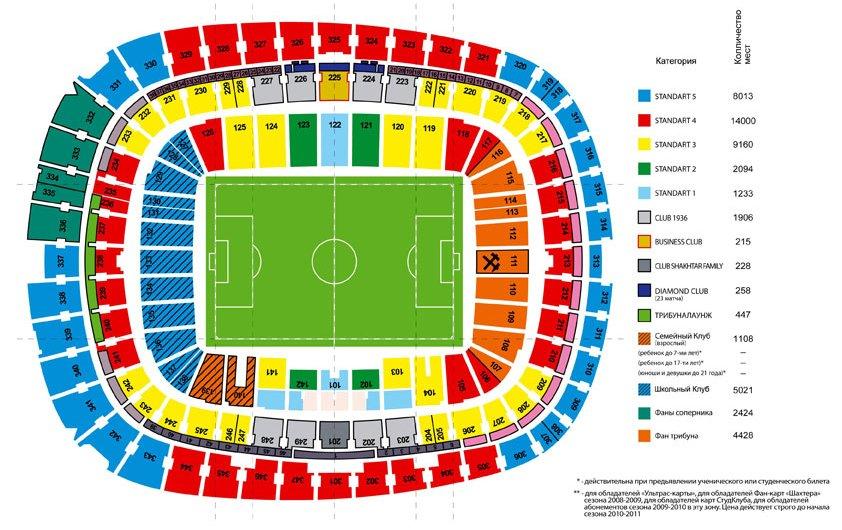 План схема стадиона «Донбасс